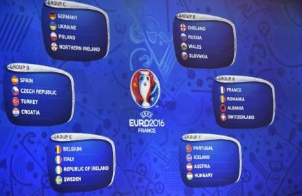 Die sechs EM-Gruppen 2016 in der Übersicht