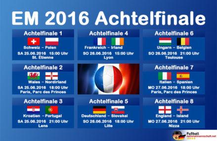 EM 2016 Achtelfinale: EM-Spielplan & EM-Turnierbaum
