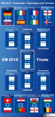 em-spielplan-2016
